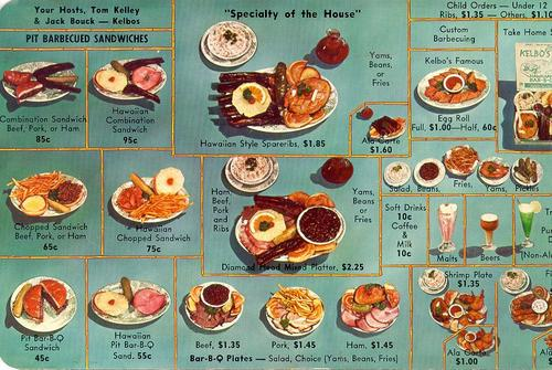 Fast Food Menus Around The World